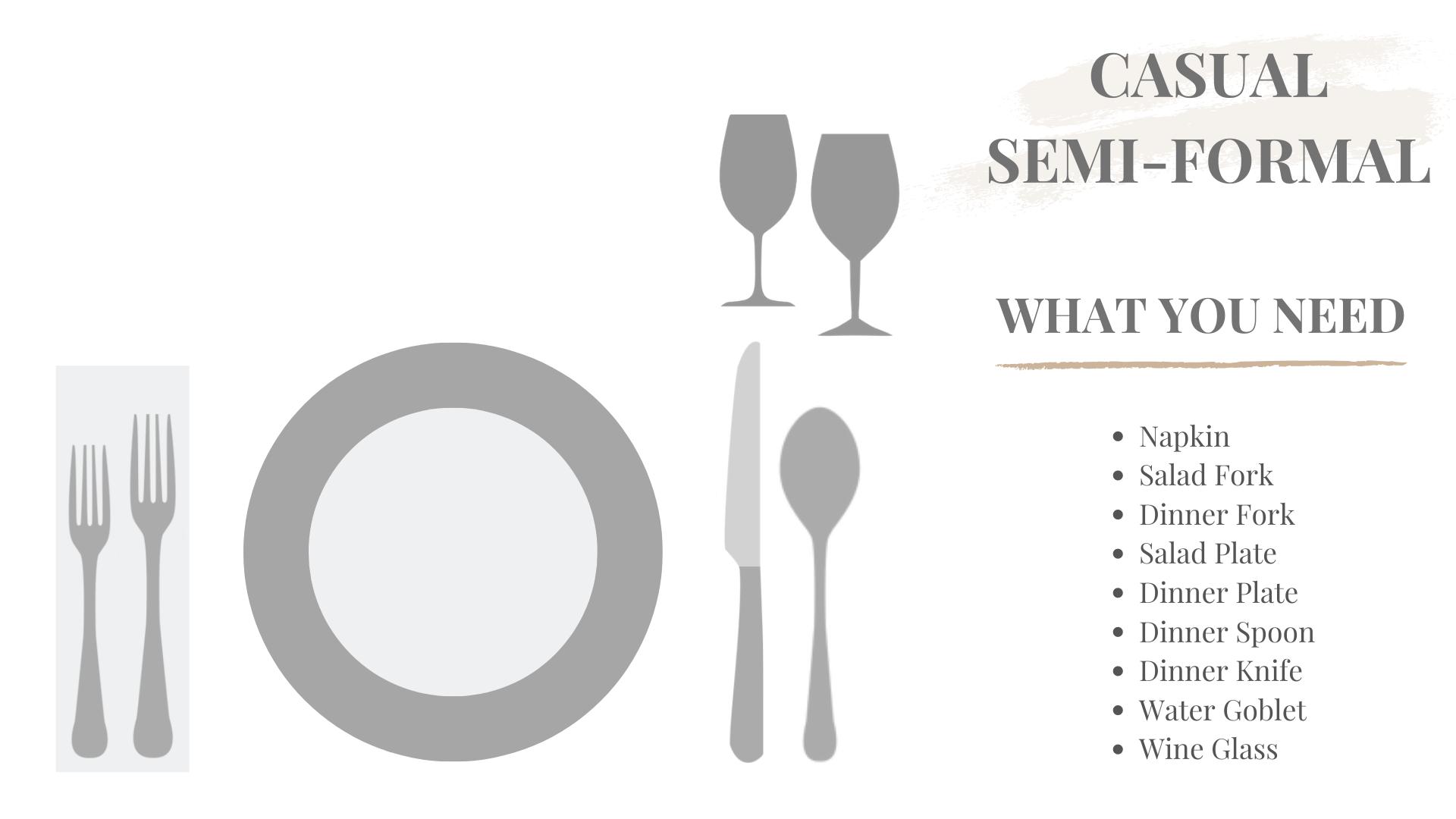 Semi-Formal Table Setting