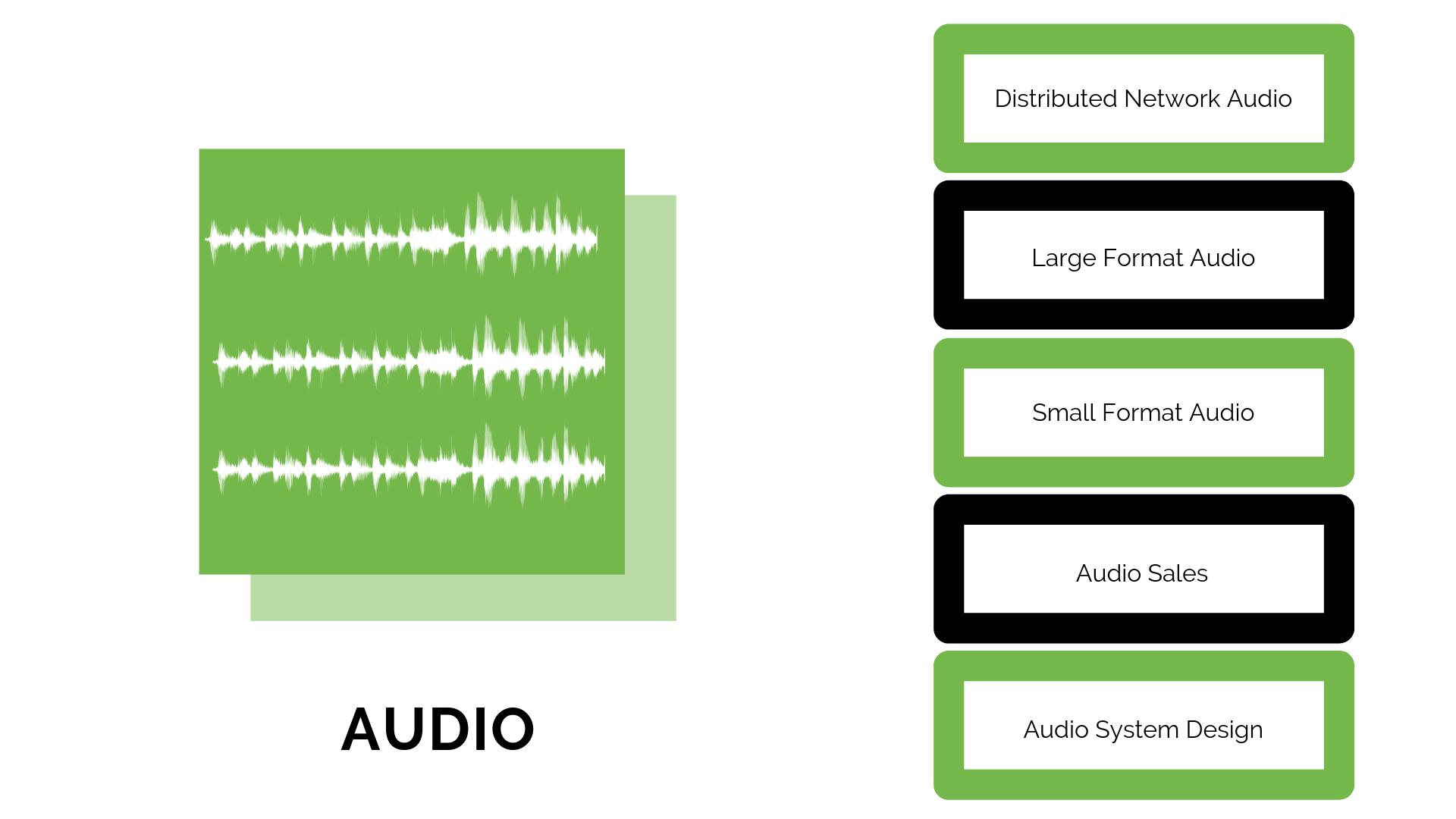PR PRO Services - Audio