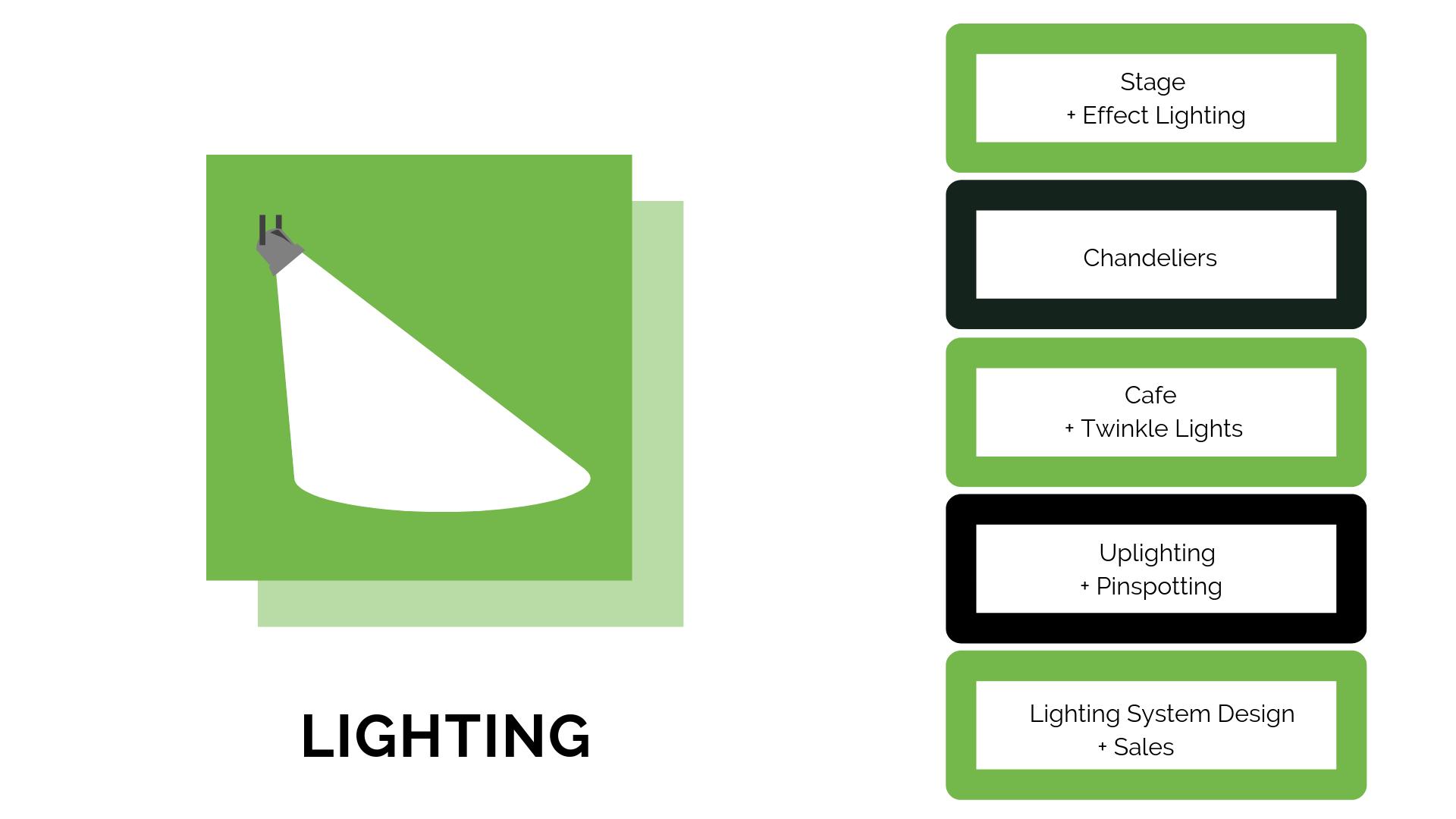 PR PRO Services - Lighting
